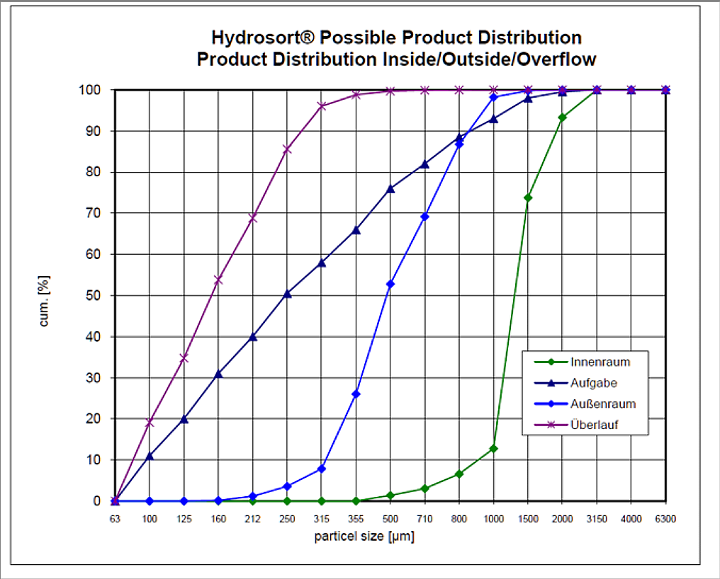 10-2_product_distribution.png